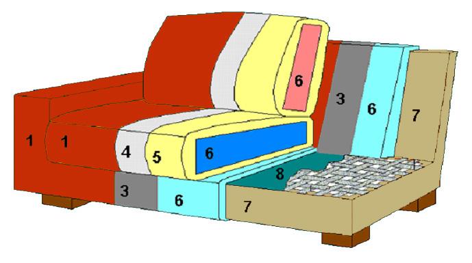 Produzione e rifacimenti laica divani - Rifacimento cuscini divano ...